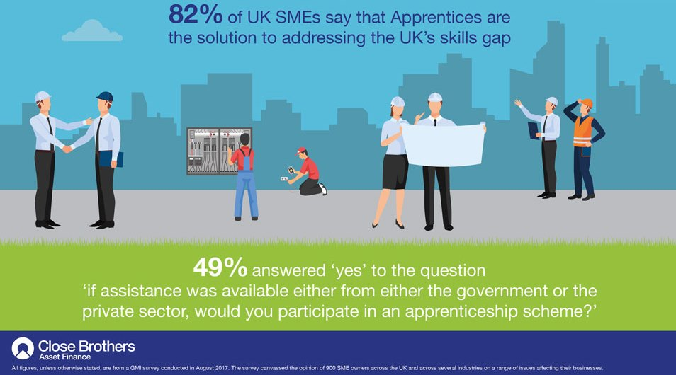 Apprenticeships the solution