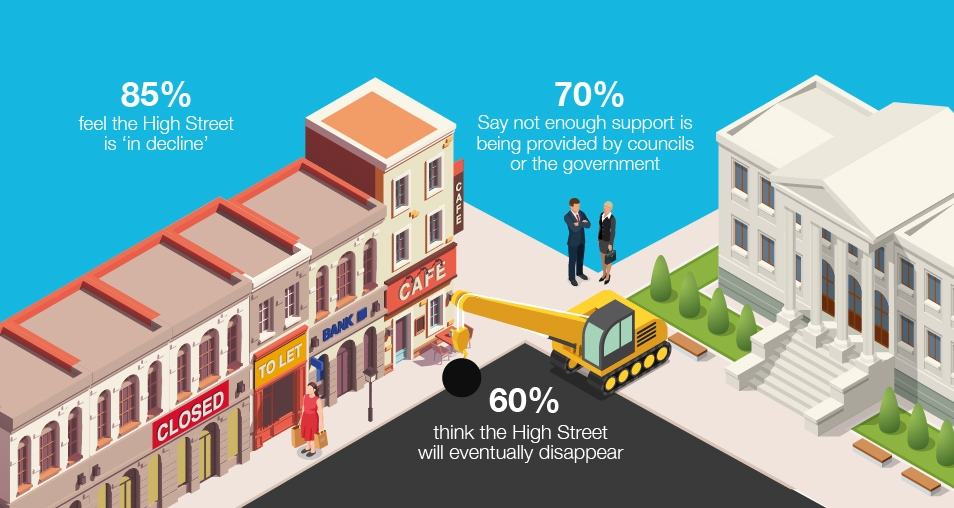 High street in decline infographic